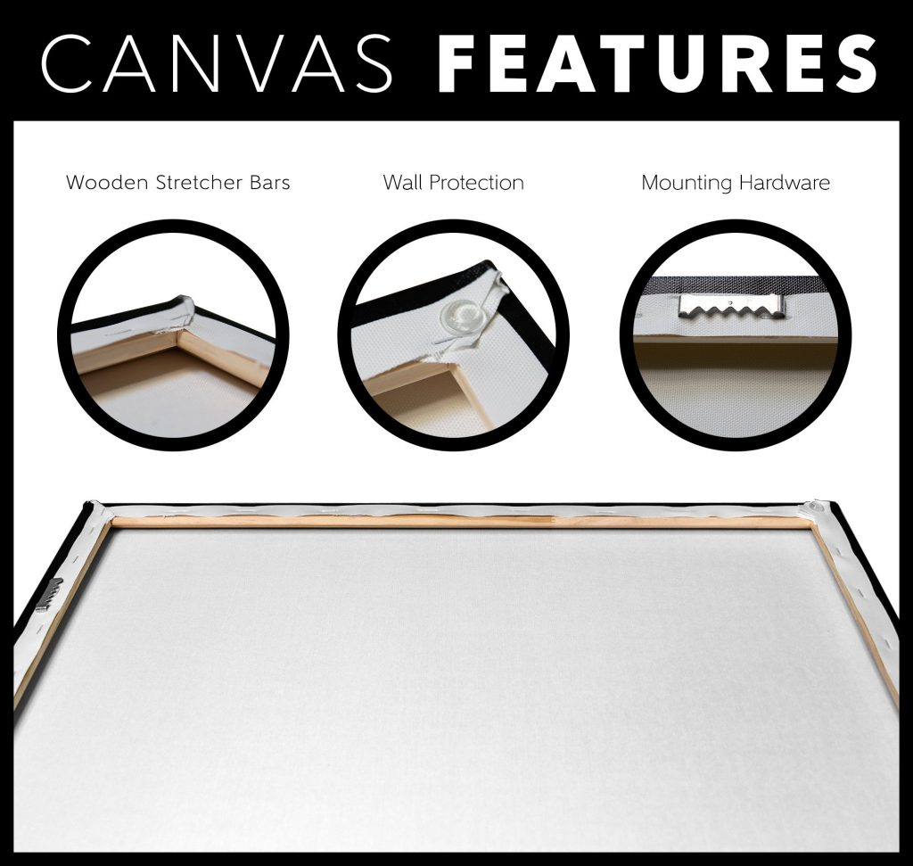 Canvas Print Features